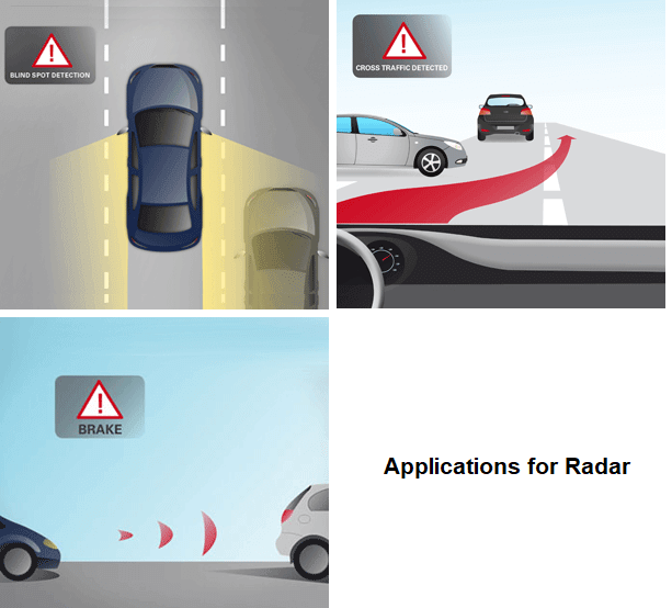 radar blind spot warning