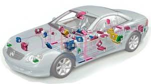 Electrical / Electronic Components, Modules & assemblies for Driverless Autonomous Vehicles