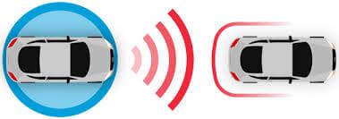 Jobs & Careers: Sensors / Lidar / Radar for Driverless / Autonomous Technologies